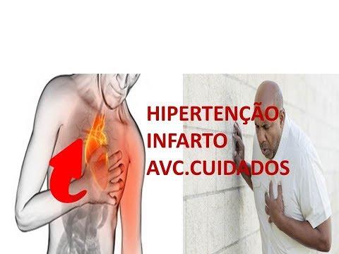Que é a forma de tratar a hipertensão, coração