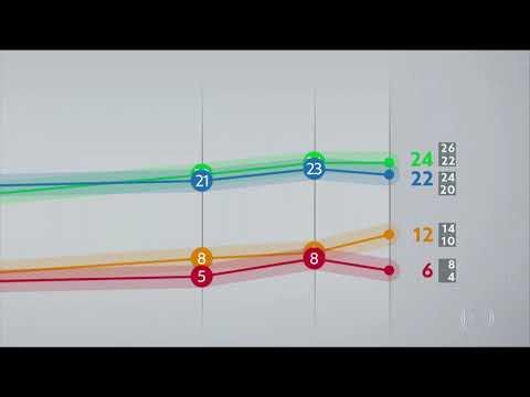Veja os números da última pesquisa IBOPE para o governo de SP