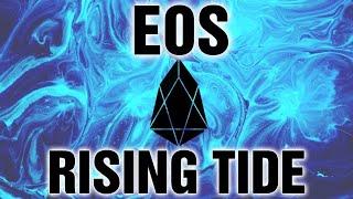 EOS Crypto Analysis - Return Of The Dan Larimer! $EOS Price Pump!!