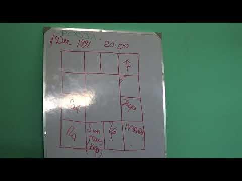 Классическая астрология вронский том 3 скачать