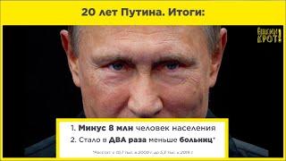 20 лет Путина. Итоги