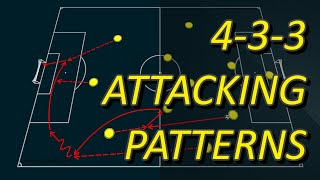 4-3-3 formation.  Attacking patterns in the final third!