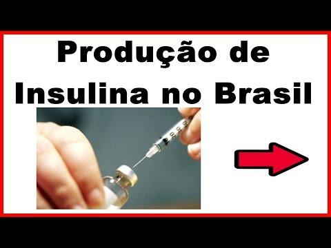 Como efeito da insulina sobre o tecido adiposo