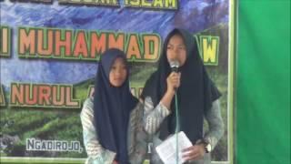Gambar cover MC Pidato Bahasa Jawa Maulid Nabi Muhammad SAW