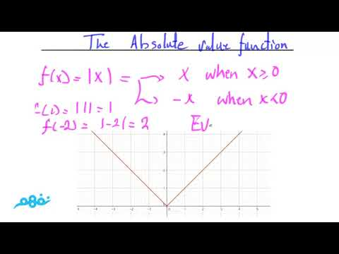 Graphical Representation of Functions - الرياضيات لغات - للصف الثاني الثانوي - نفهم