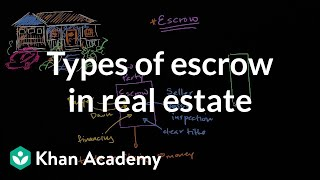 Types Of Escrow In Real Estate