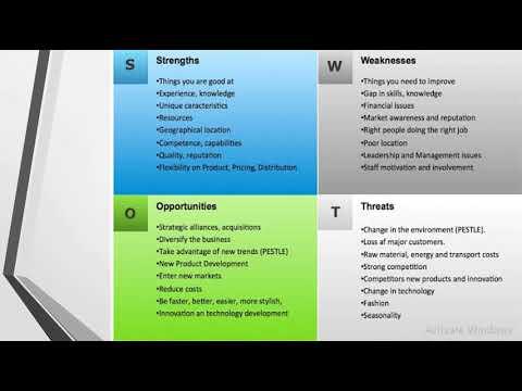 , title : 'Entrepreneurship | Lecture 11| The Business plan | SWOT Analysis | MOST Analysis | PESTLE Analysis
