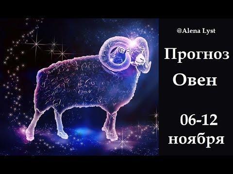 Гороскоп для знаков зодиаков на 2012 год