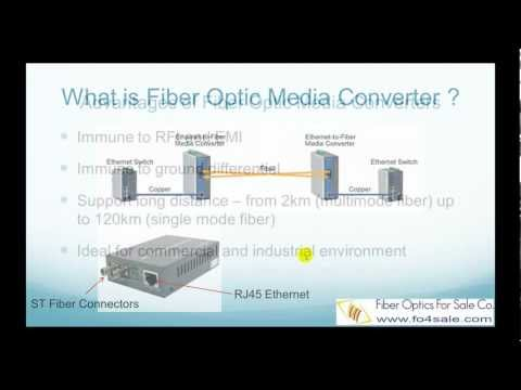 What is Fiber Optic Media Converter?