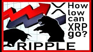 RIPPLE [XRP] ANALYSIS & PREDICTION:  How low can Ripple go?