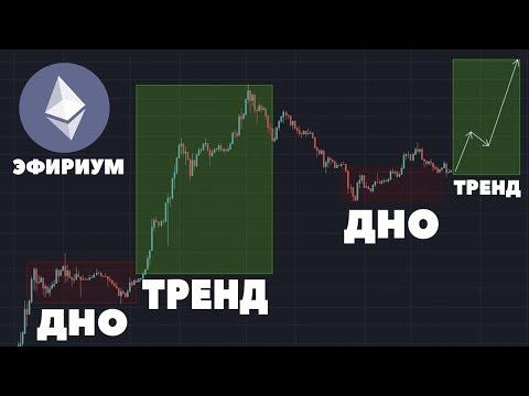 Изучаем опционы зарабатываем на волатильности сергей рублёв