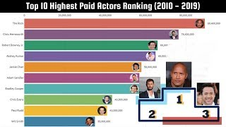 Top 10 Highest Paid Actors (2010 - 2019) Ranking