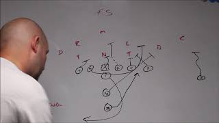 How to Defend the Power Run Play in Youth Football