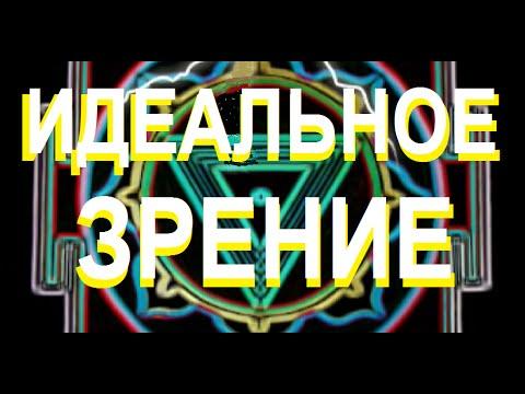 Лечение астигматизма в беларуси