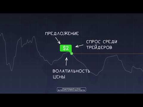 Сфера бинарных опционов