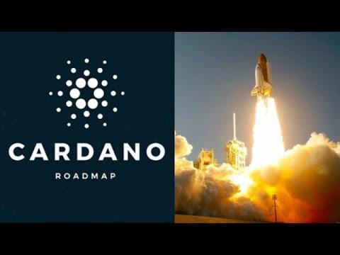 Cardano (ADA) Skyrocket Prediction In Time For #ADA Main Net Launch (видео)