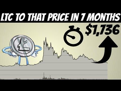 Вложиться в криптовалюту выплата процентов