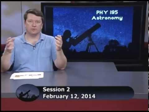 Intro Astronomy 2015. Class 2: How We Explore Space