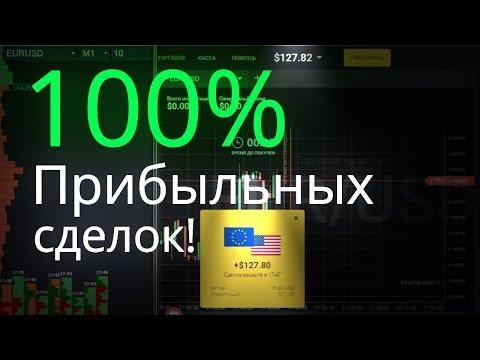 Торговля на золоте опционы