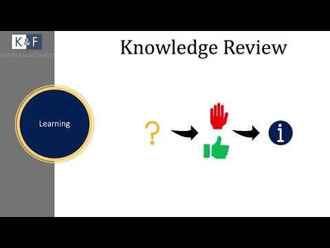 Learn Life-changing Problem Solving Skills: KEPNERandFOURIE ...