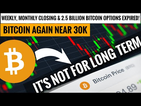 Bitcoin ár font