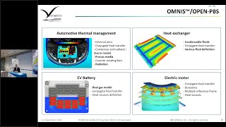 Aerodynamics and multiphysics in OMNIS™