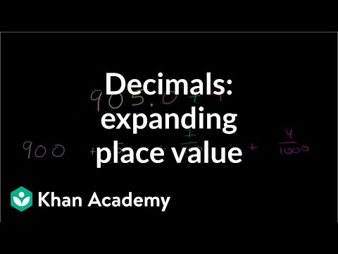 A thumbnail for: Place value and decimals