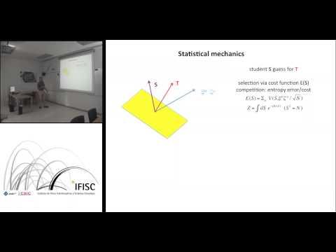 Mecánica estadística del aprendizaje