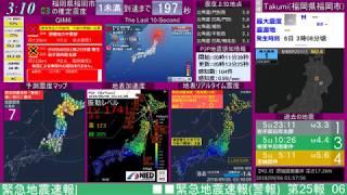 緊急地震速報2018年9月6日3時8分ごろ北海道胆振地方中東部で震度7の地震が発生