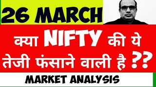 Latest stock market updates || Short Covering Rally of  NIFTY by CA Ravinder Vats