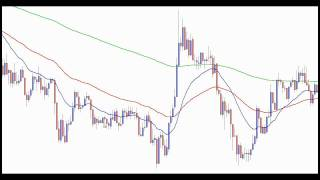 1 2 3 Trend  Reversal Pattern - Day Trading Forex Live