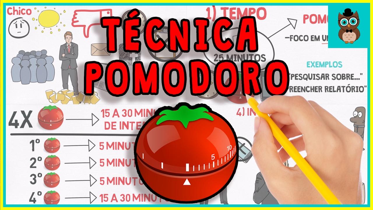 A TÉCNICA DE POMORO