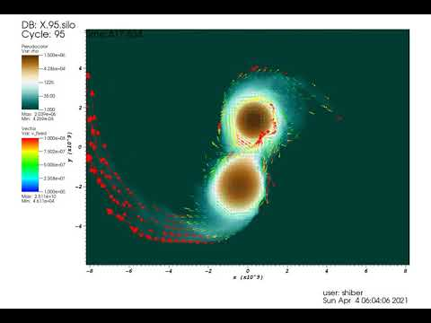 A breakthrough astrophysics code rapidly models stellar collisions
