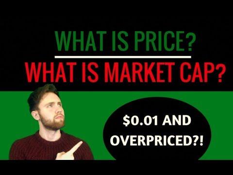 Kaip prekiauti bitcoin parinktys td ameritriade