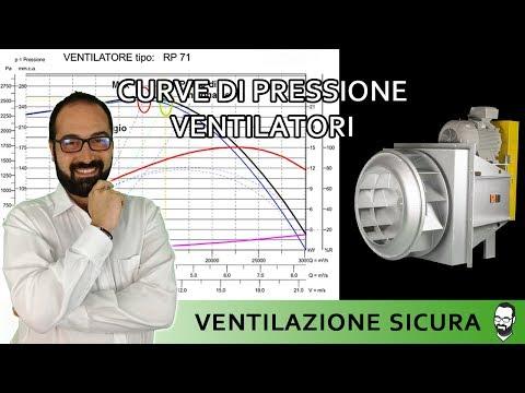 Aumento della pressione ridurrà ipertensione