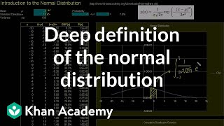 Introduction to the Normal Distribution