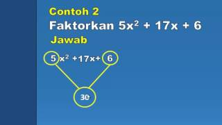 Cara Mudah Dan Cepat Memfaktorkan Ax2 + Bx + C (part 2)