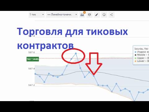 Shapeshift биржа