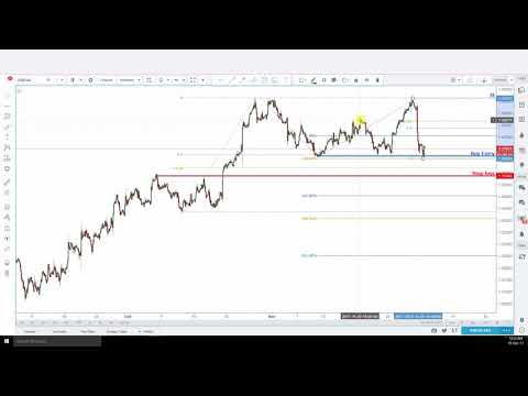InstaForex Analytics: Daily Forex Technical Analysis | 5th December 2017