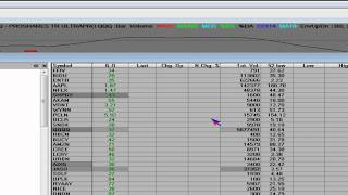 Pre Market Trading Strategies Gap Down Buy the Bottom of the Trend