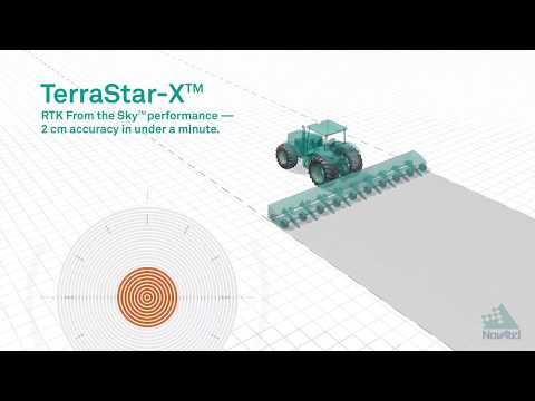 TerraStar-X RTK From the Sky