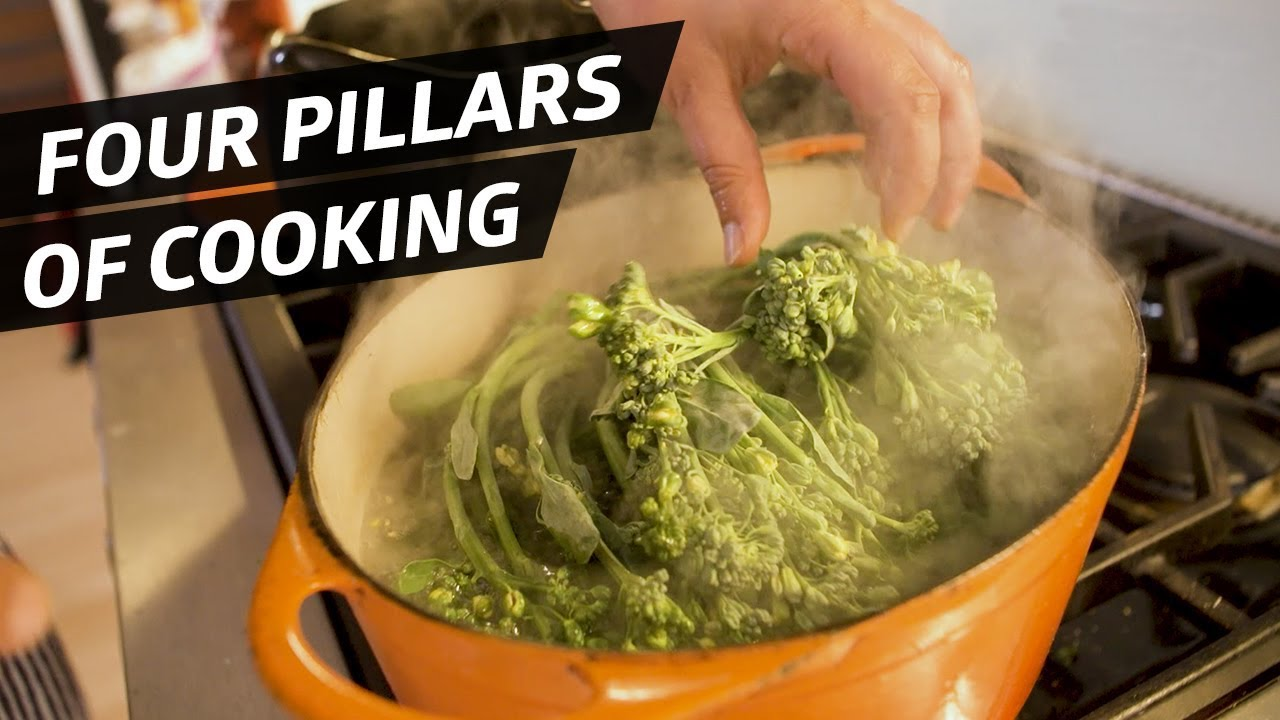 Master These Four Elements and You'll Master the Kitchen — Capital One [SPONSORED] thumbnail