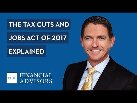 Akcijų pasirinkimo sandorių mokesčiai kanada