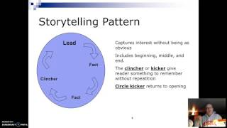 News Writing Story Structure