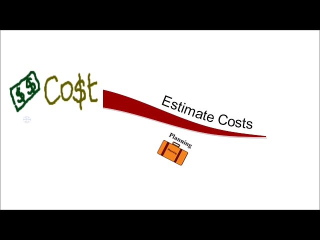 Cost Management Processes