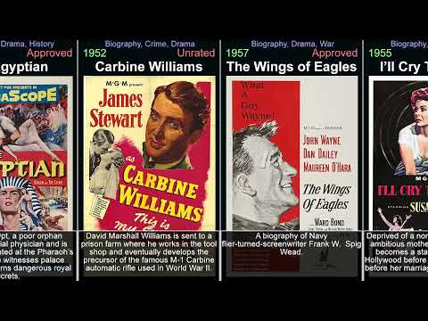Biography Movies 1950-1959 - Top 100 biography films of the 50s (1950s)