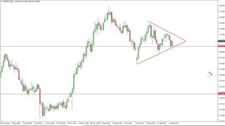 GBP/JPY - GBP/JPY Technical Analysis for February 21 2017 by FXEmpire.com