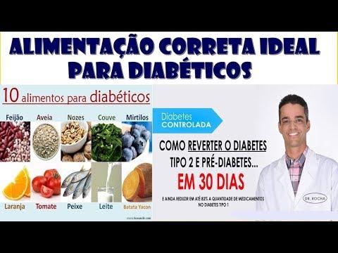 Insensibilidade à insulina que é
