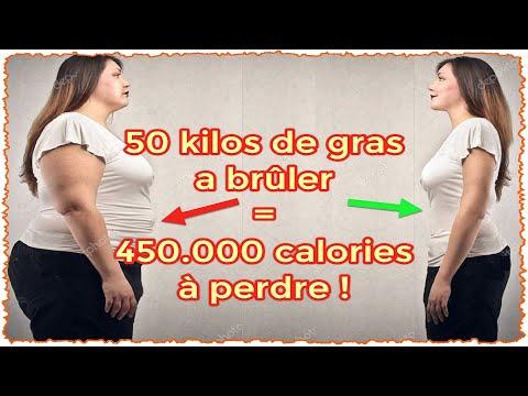 Comment perdre du poids dès que possible