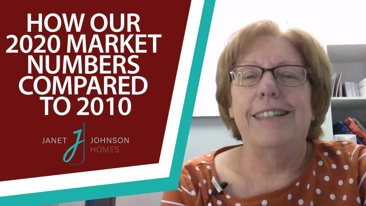 How Has Our Market Changed in the Past Decade?